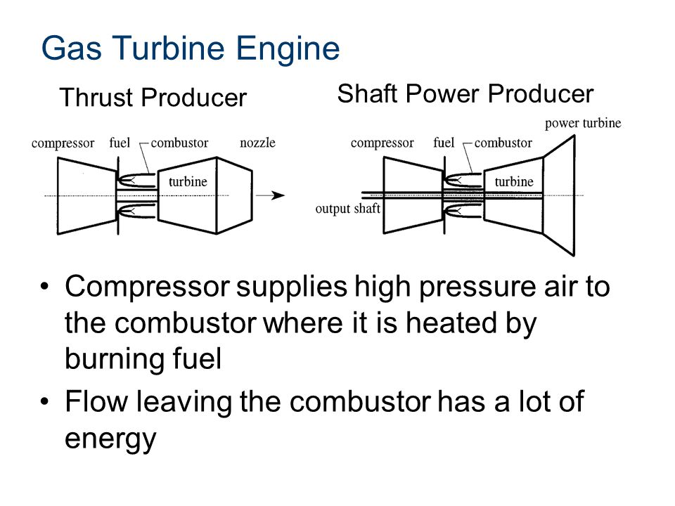 Presentation Name Course Name. Unit # – Lesson #.# – Lesson Name. Gas Turbine Engine. Thrust Producer.