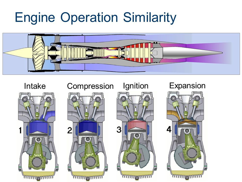 Engine Operation Similarity