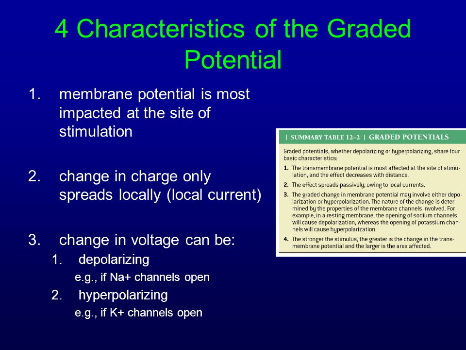 4 Characteristics of the Graded Potential