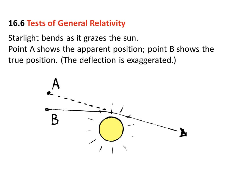 16.6 Tests of General Relativity