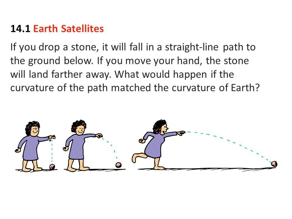 14.1 Earth Satellites