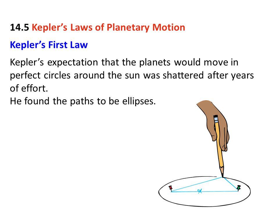14.5 Kepler's Laws of Planetary Motion