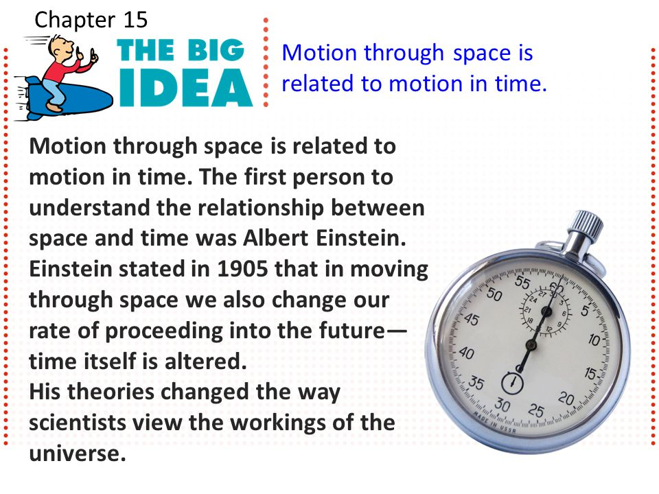 Chapter 15 Motion through space is related to motion in time.