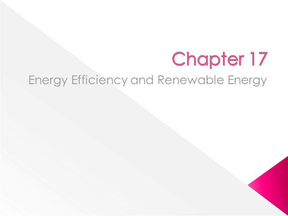 Energy Efficiency and Renewable Energy