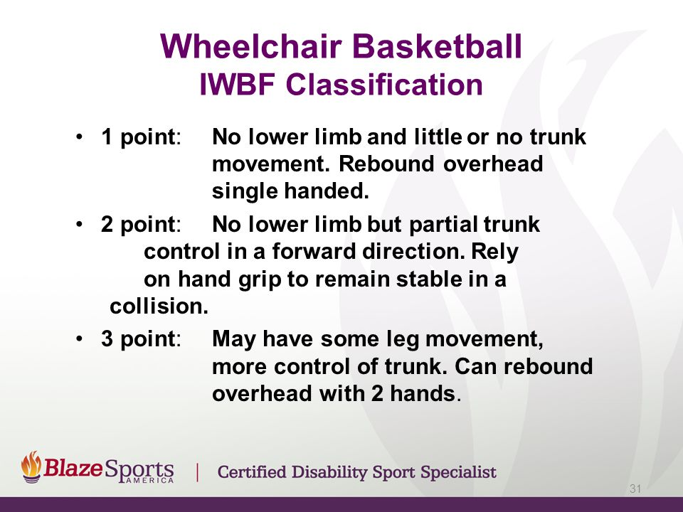 Wheelchair Basketball IWBF Classification