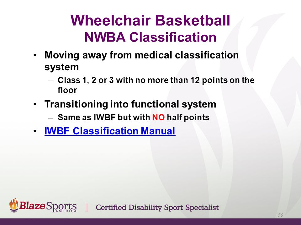 Wheelchair Basketball NWBA Classification