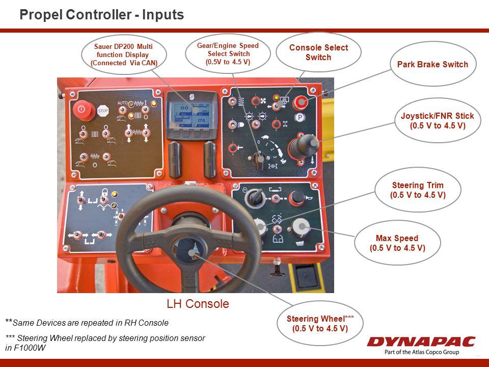 Propel Controller - Inputs