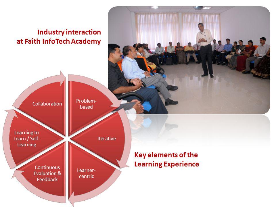 at Faith InfoTech Academy