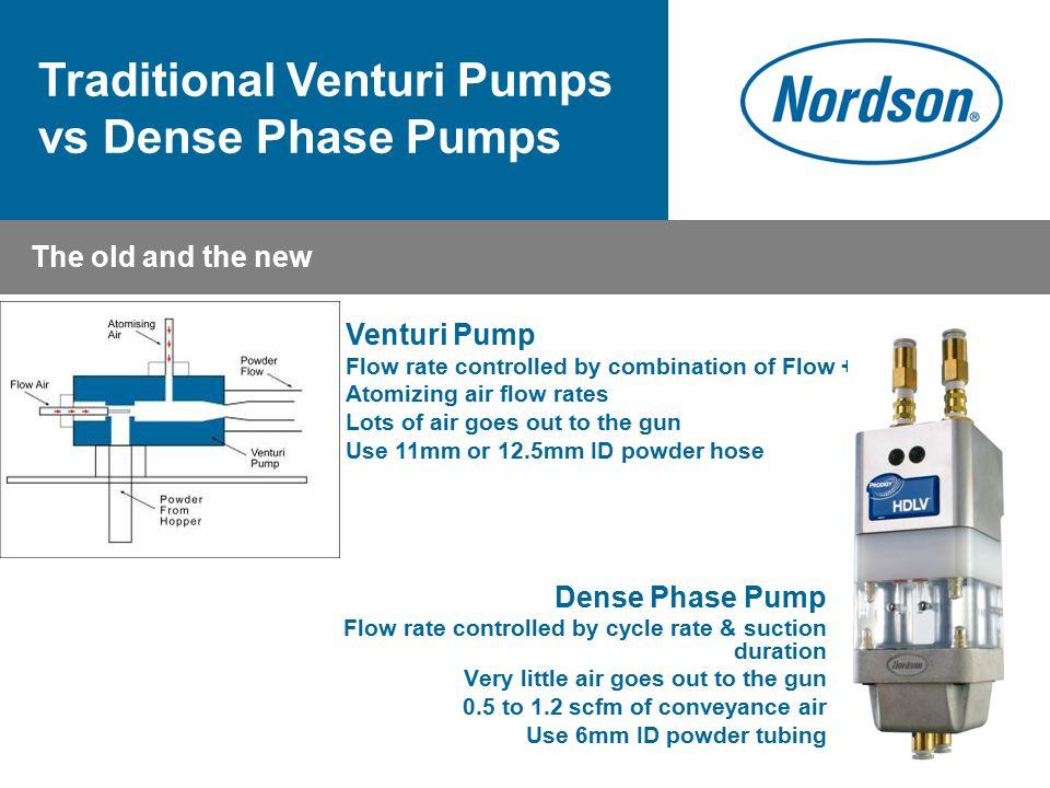 Traditional Venturi Pumps vs Dense Phase Pumps