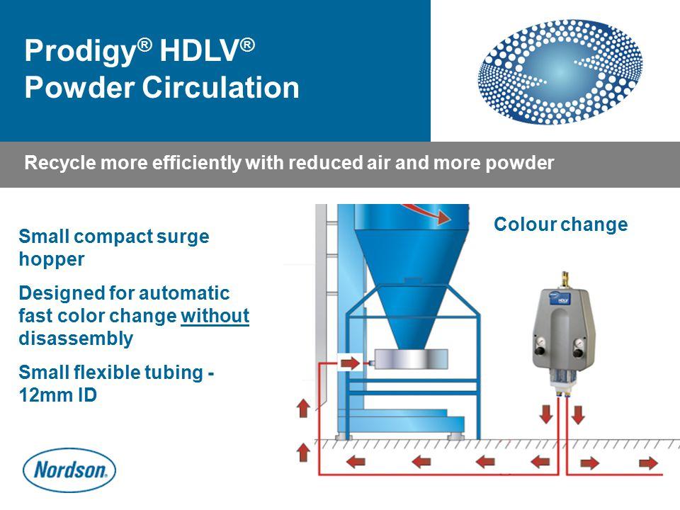 Prodigy® HDLV® Powder Circulation
