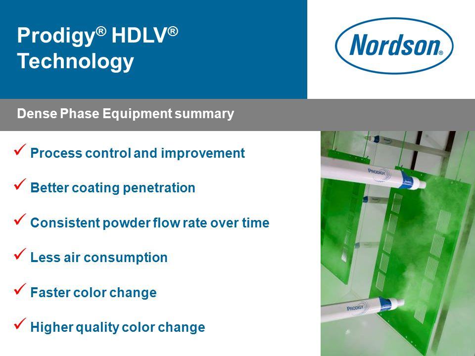 Prodigy® HDLV® Technology