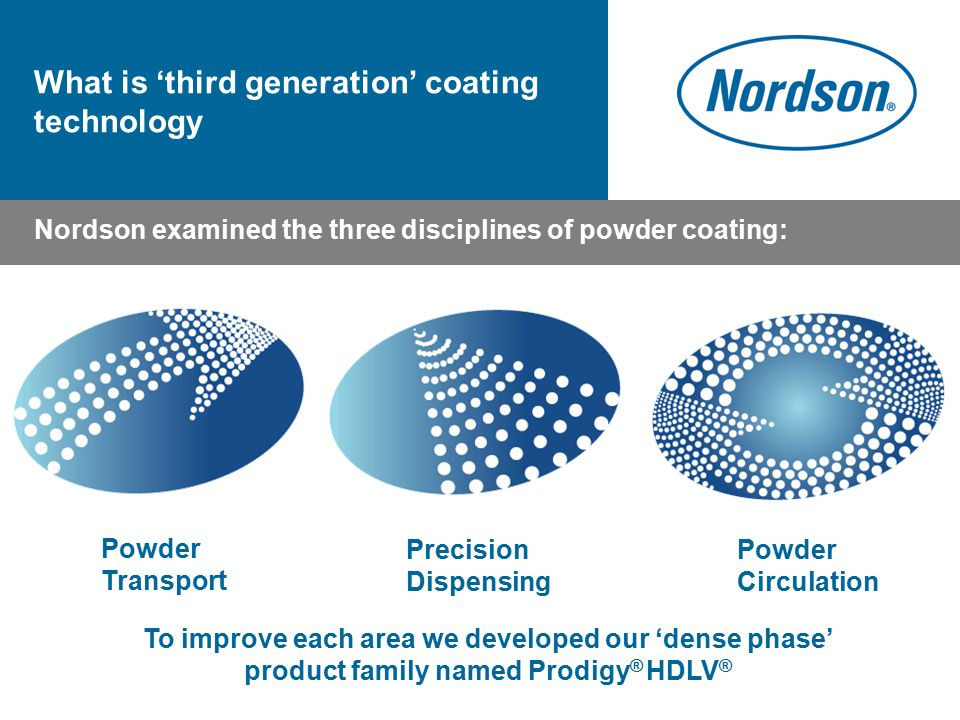 What is 'third generation' coating technology