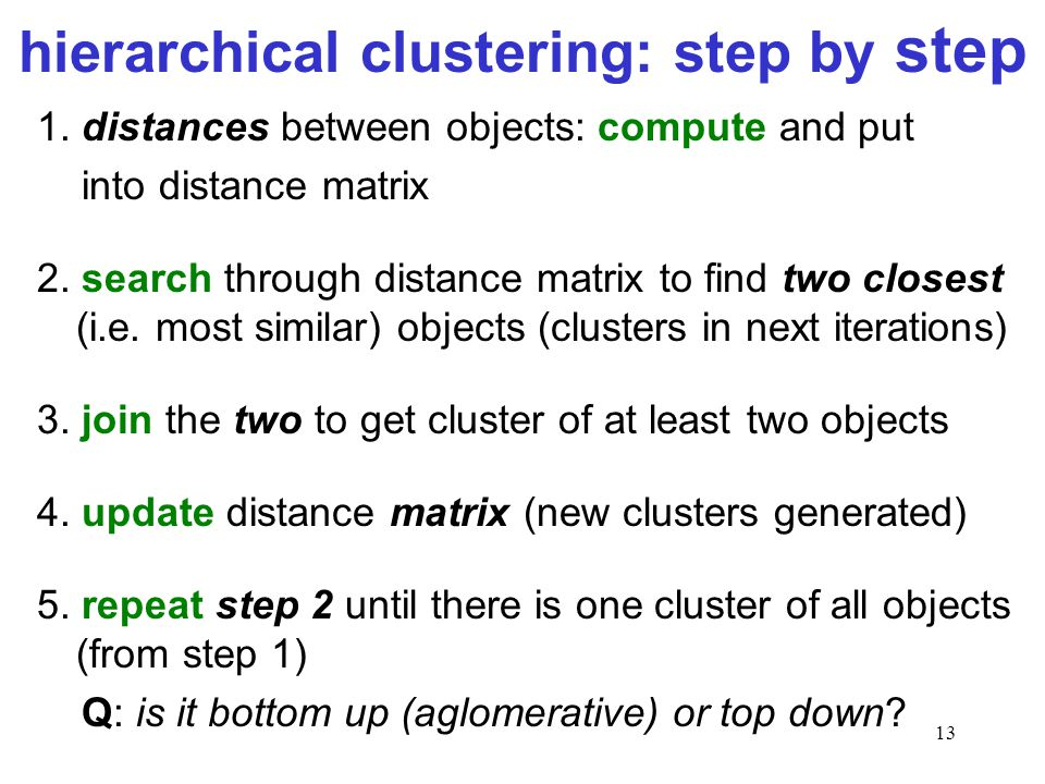 hierarchical clustering: step by step