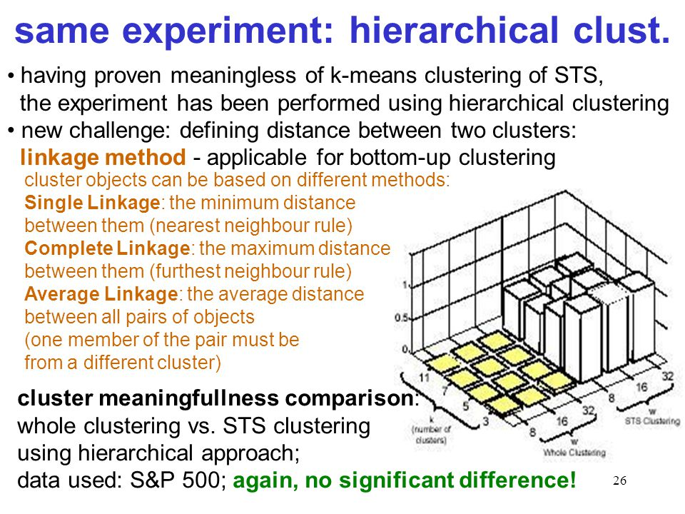 same experiment: hierarchical clust.