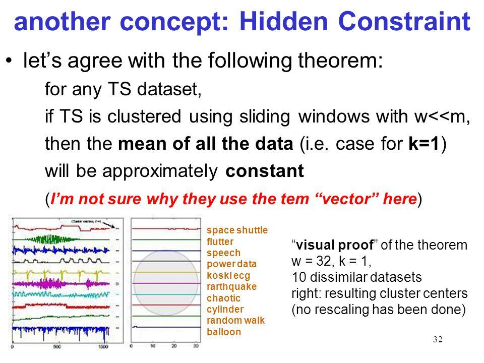 another concept: Hidden Constraint