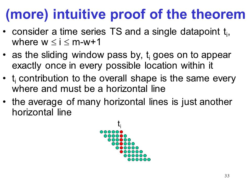 (more) intuitive proof of the theorem