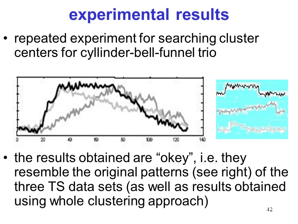 experimental results repeated experiment for searching cluster centers for cyllinder-bell-funnel trio.