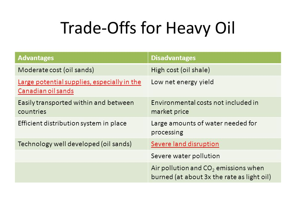 Trade-Offs for Heavy Oil