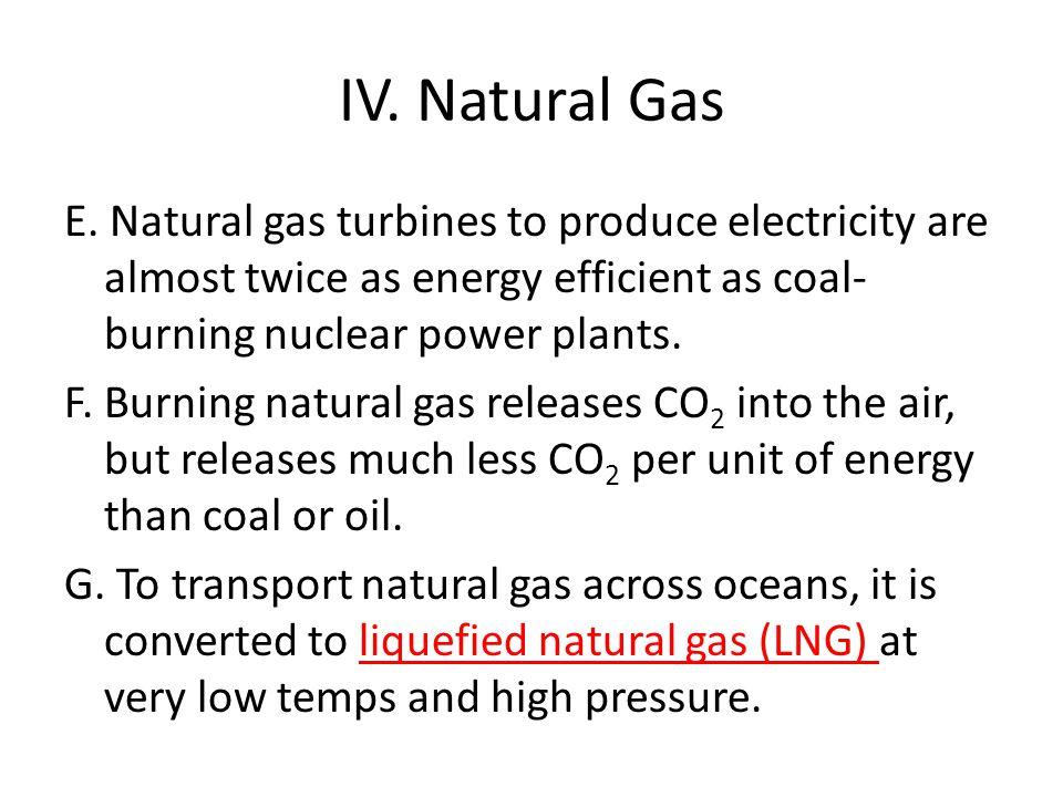 IV. Natural Gas
