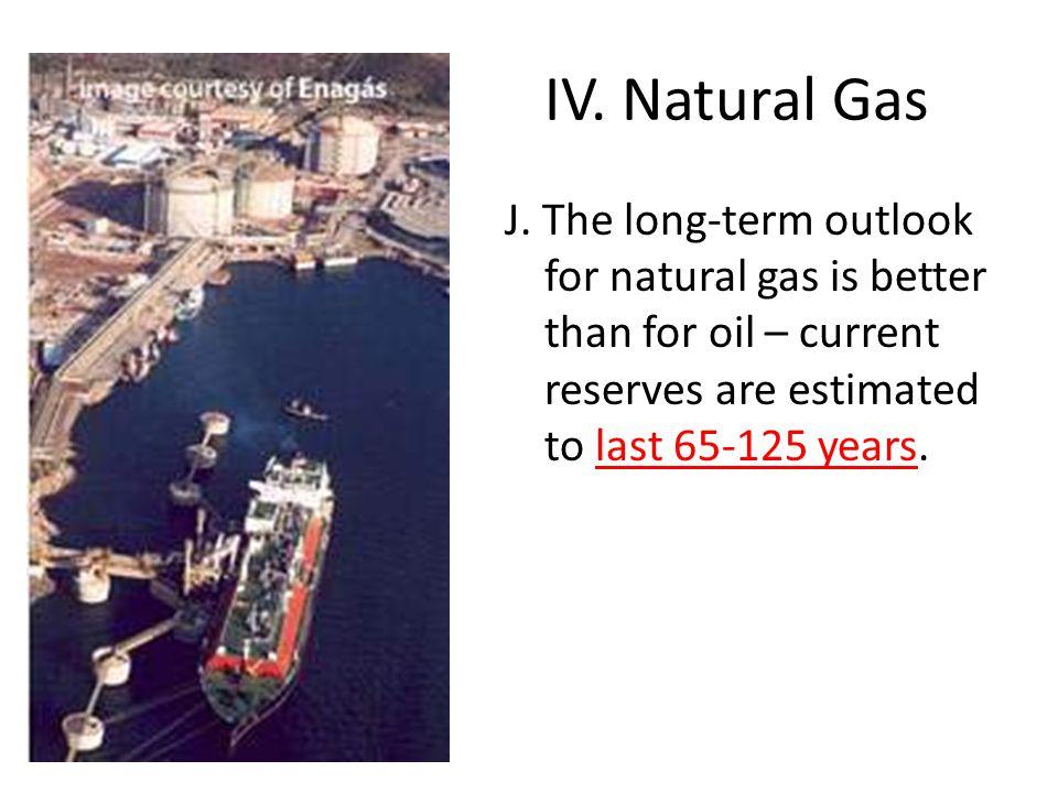 IV. Natural Gas J.