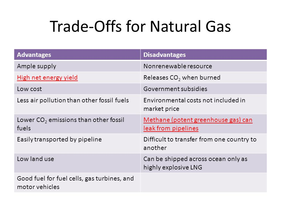Trade-Offs for Natural Gas