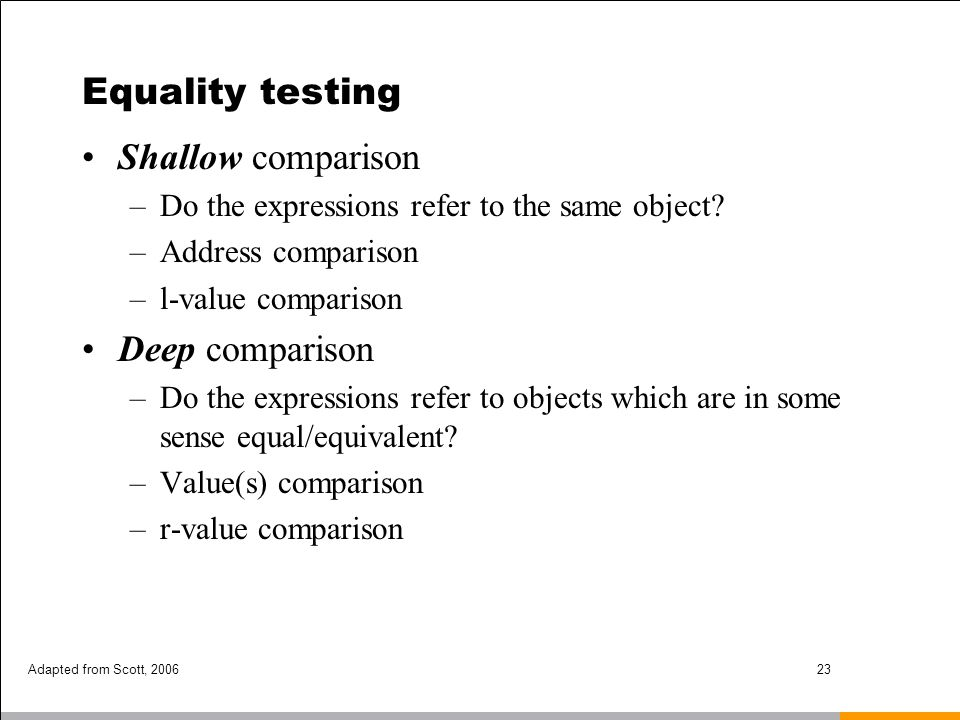 Equality testing Shallow comparison Deep comparison