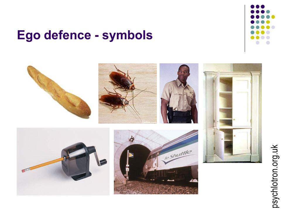 Ego defence - symbols psychlotron.org.uk