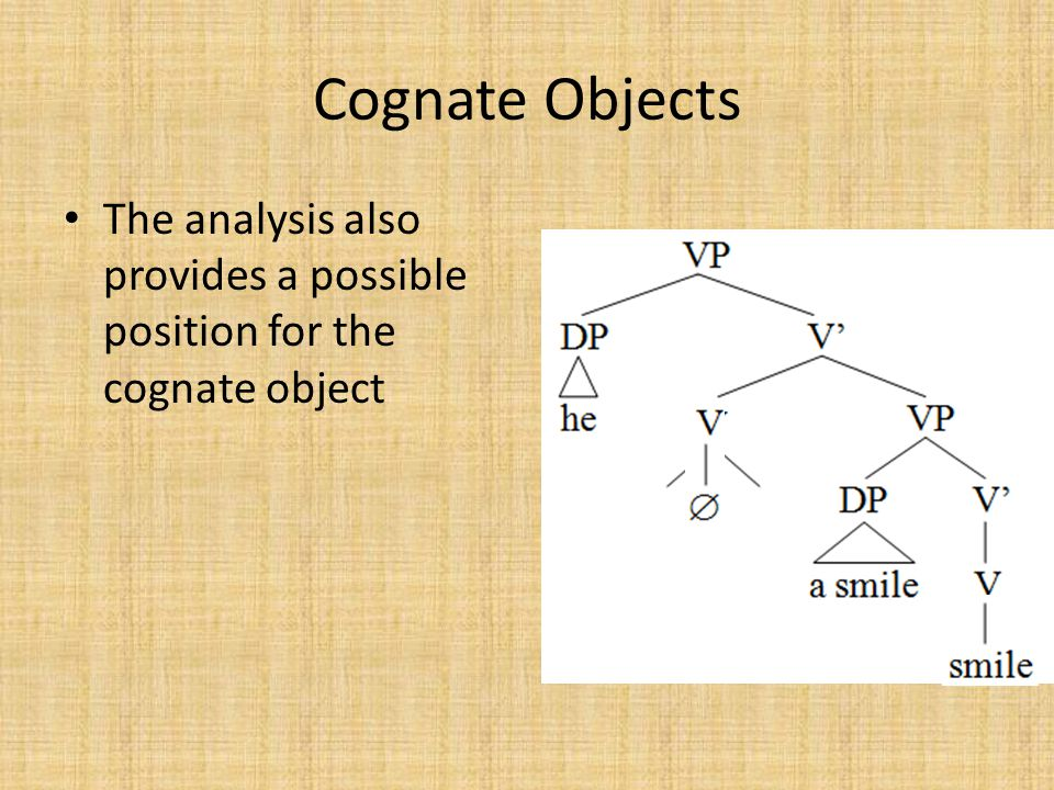Cognate Objects The analysis also provides a possible position for the cognate object