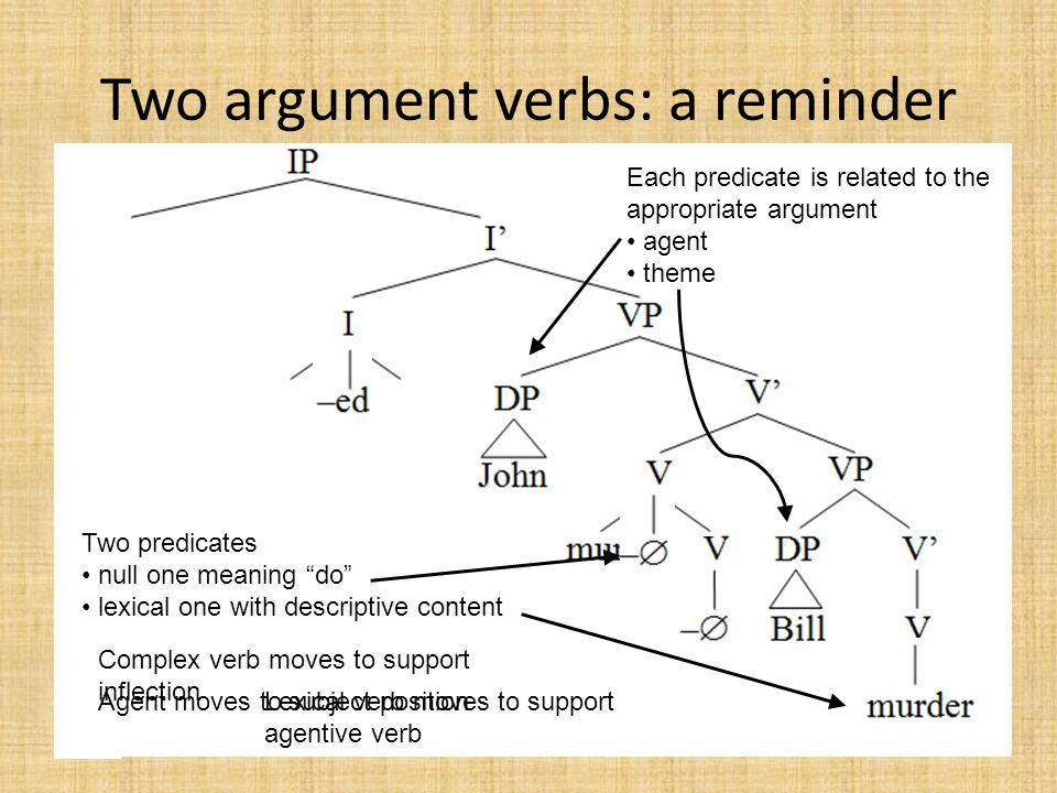 Two argument verbs: a reminder
