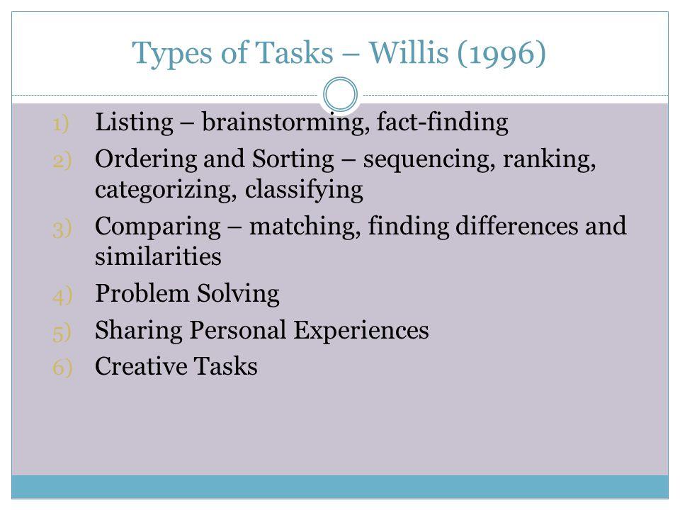 Types of Tasks – Willis (1996)