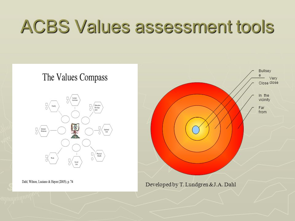 ACBS Values assessment tools