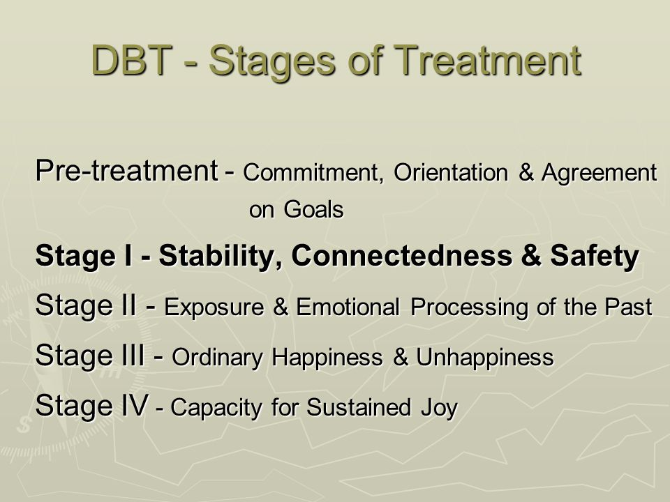 DBT - Stages of Treatment
