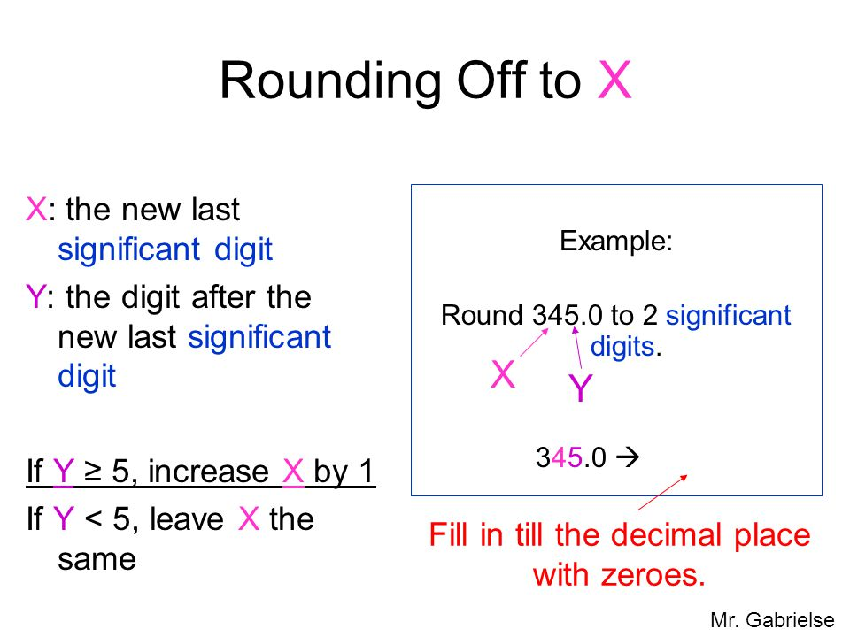 Rounding Off to X X Y X: the new last significant digit