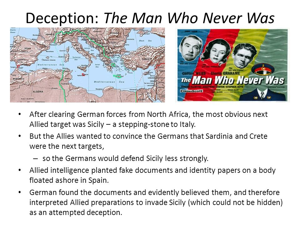 Deception: The Man Who Never Was