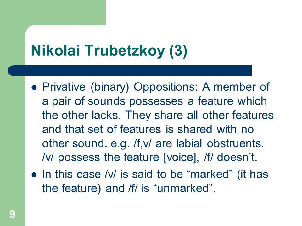 Nikolai Trubetzkoy (3)