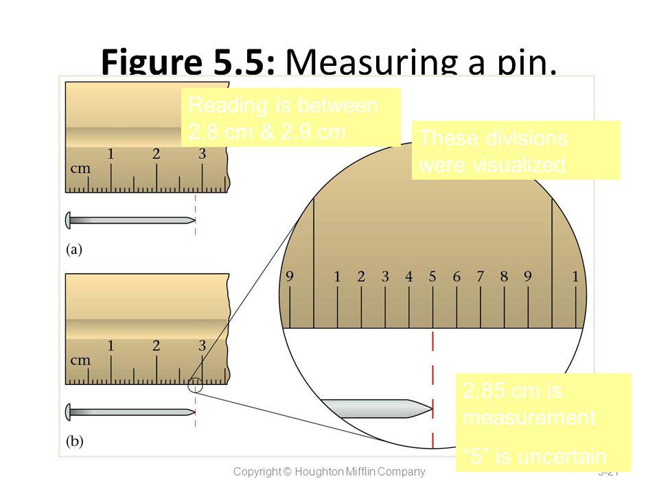 Figure 5.5: Measuring a pin.