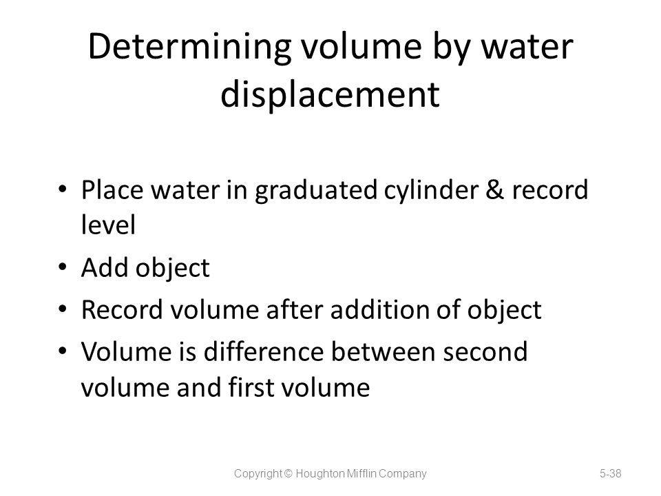 Determining volume by water displacement