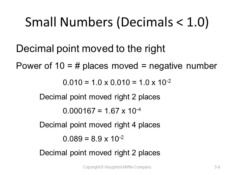 Small Numbers (Decimals < 1.0)