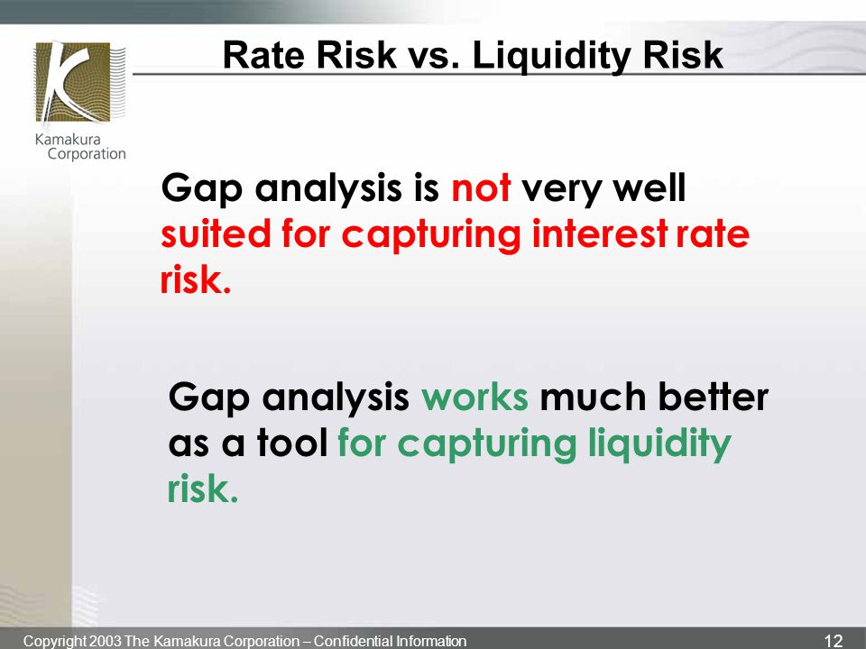 Rate Risk vs. Liquidity Risk