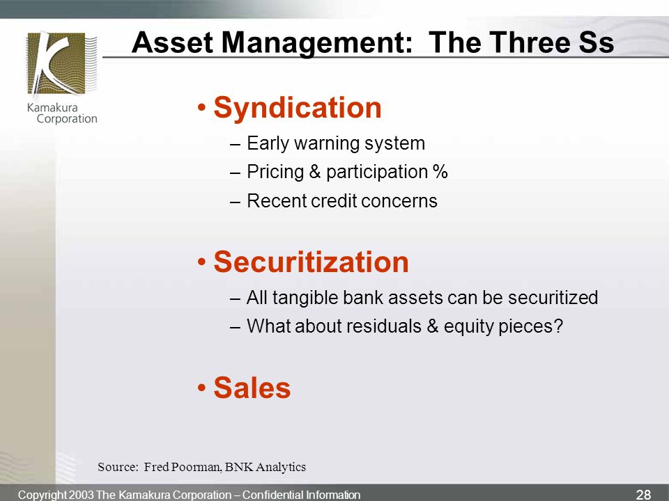 Asset Management: The Three Ss