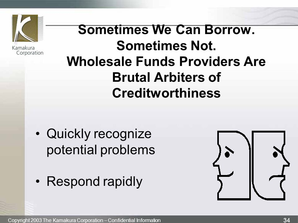 Sometimes We Can Borrow. Sometimes Not