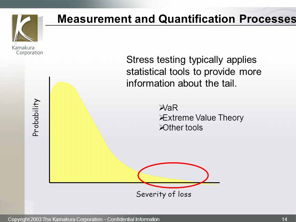 Measurement and Quantification Processes