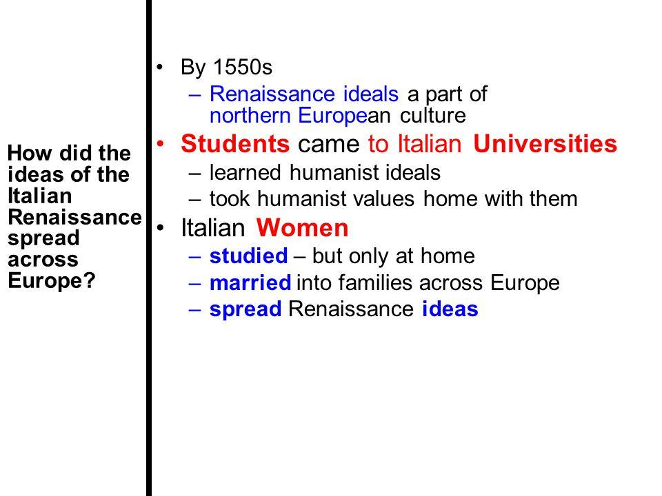 Students came to Italian Universities