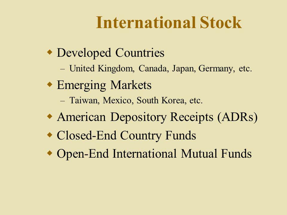 International Stock Developed Countries Emerging Markets