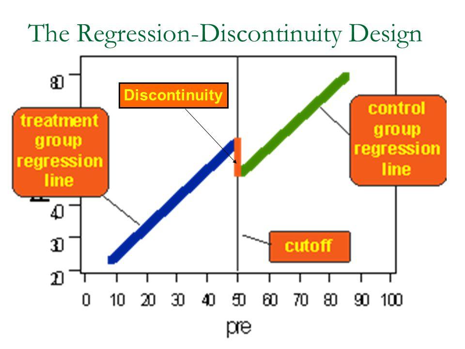 The Regression-Discontinuity Design