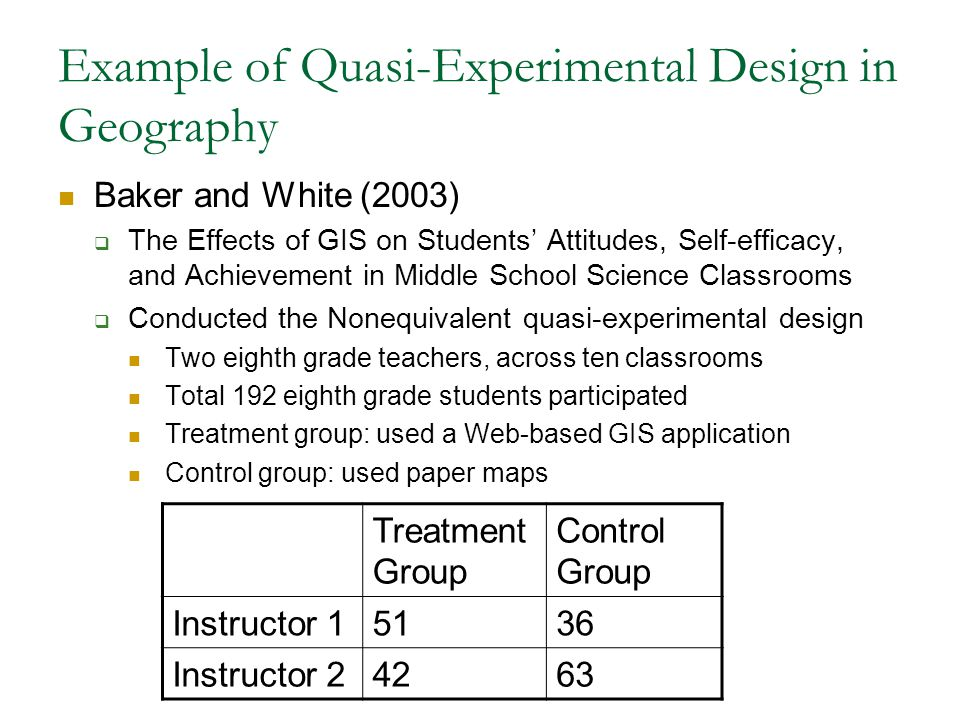 experimental and quasi experimental research designs essay A quasi-experiment is an empirical study used to estimate the causal impact of an intervention on its target population without random assignmentquasi-experimental research shares similarities with the traditional experimental design or randomized controlled trial, but it specifically lacks the element of random assignment to treatment or control.
