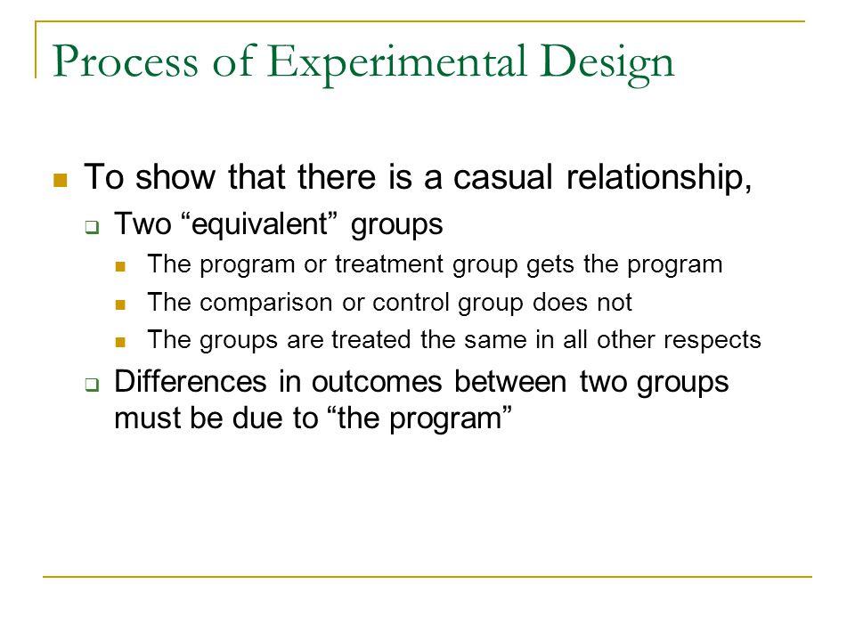 Process of Experimental Design