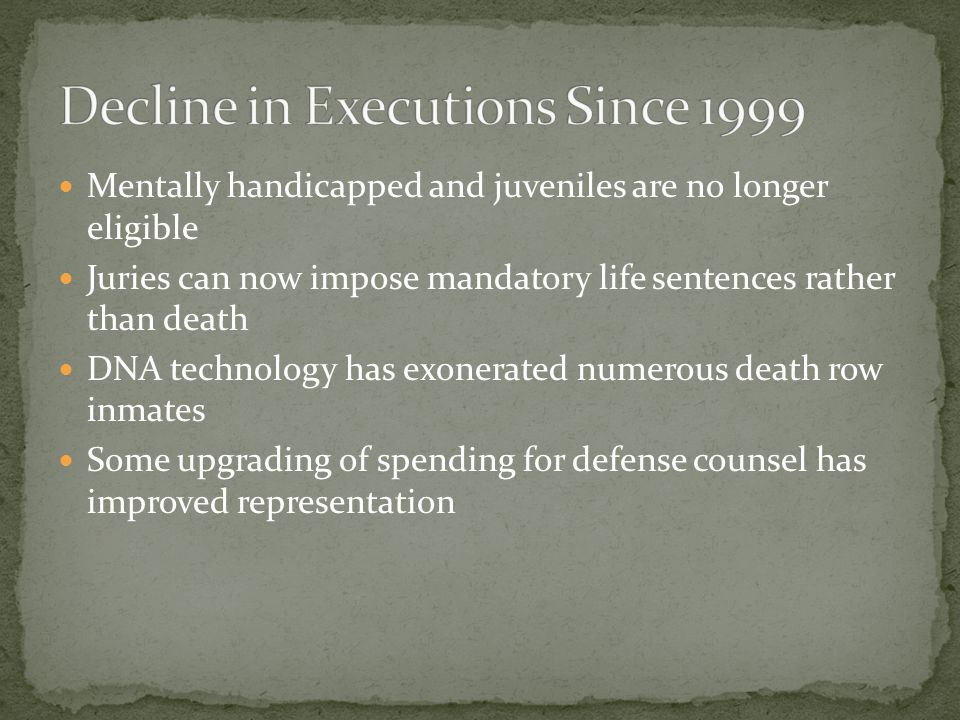 Decline in Executions Since 1999