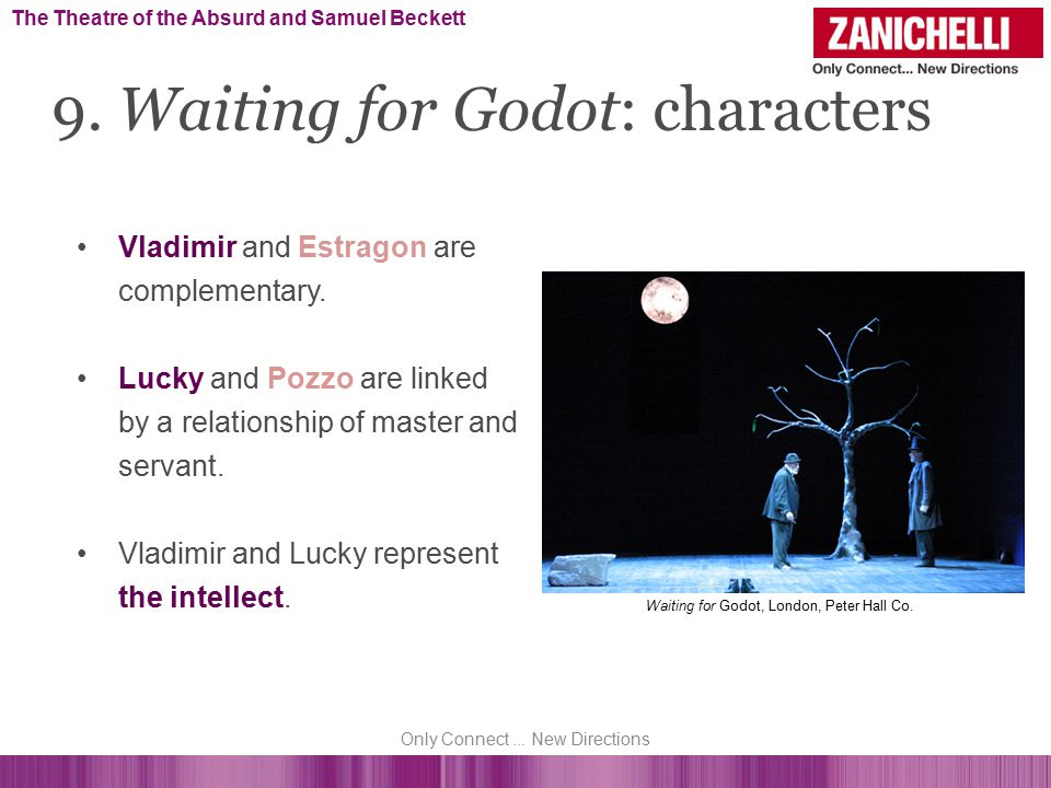 9. Waiting for Godot: characters