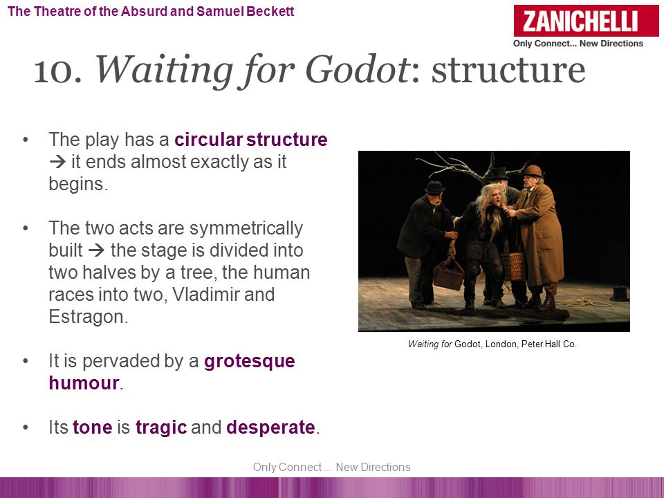 10. Waiting for Godot: structure